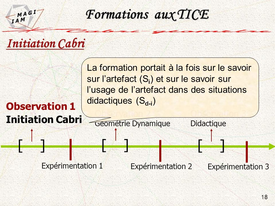 Formations aux TICE Initiation Cabri [ ] [ ] [ ]